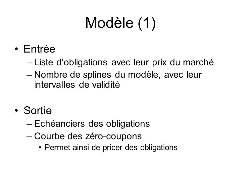 Modèle (1) Entrée –Liste dobligations avec leur prix du marché –Nombre de splines du modèle, avec leur intervalles de validité Sortie –Echéanciers des