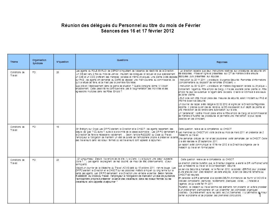 2 ThèmeOrganisation Syndicale N°question Questions Réponses Conditions de travail FO17(91 Brétigny sur Orge) Les DP FO ont constaté qu il n y a qu un seul agent à l accueil au rez-de-chaussée.