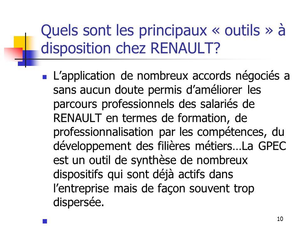 9 Quels sont les principaux « outils » à disposition chez RENAULT.