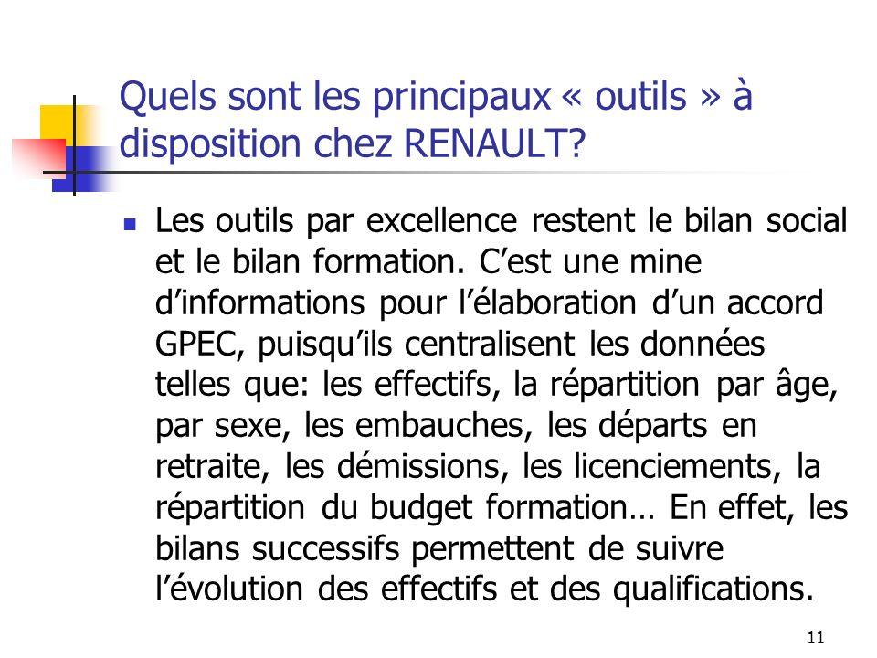 10 Quels sont les principaux « outils » à disposition chez RENAULT.