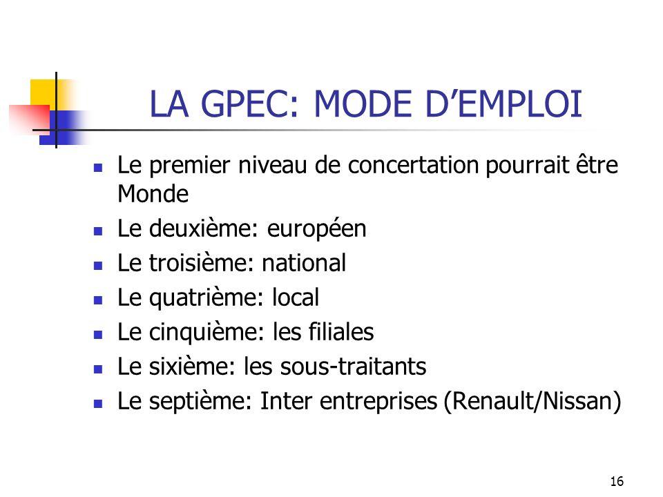 LA GPEC: MODE DEMPLOI La négociation de la GPEC doit être une opportunité de généraliser un dispositif pour tout ceux qui contribuent au développement de lentreprise ou qui sont directement impactés par les choix stratégiques de RENAULT.