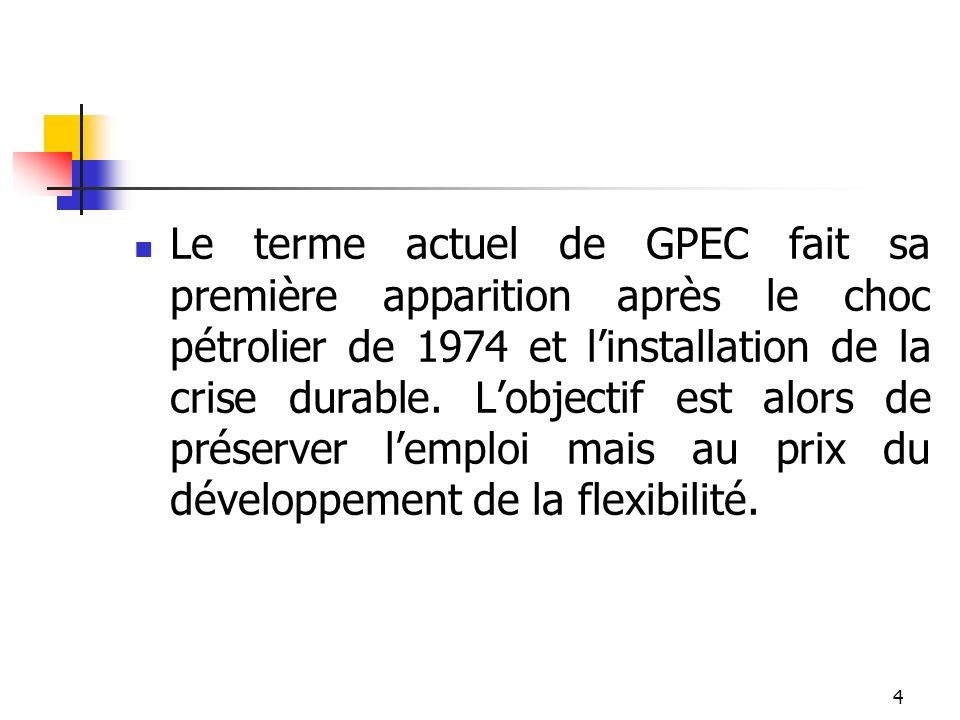 3 GPEC: Des années 60 à nos jours… Dans les années 60, la Gestion Prévisionnelle des Effectifs (GPE) se limitait à des objectifs quantitatifs afin dadapter le volume de main-dœuvre aux besoins anticipés, dans une période de croissance et de stabilité.