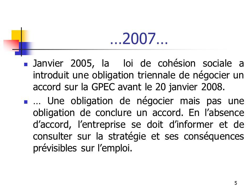 4 Le terme actuel de GPEC fait sa première apparition après le choc pétrolier de 1974 et linstallation de la crise durable.