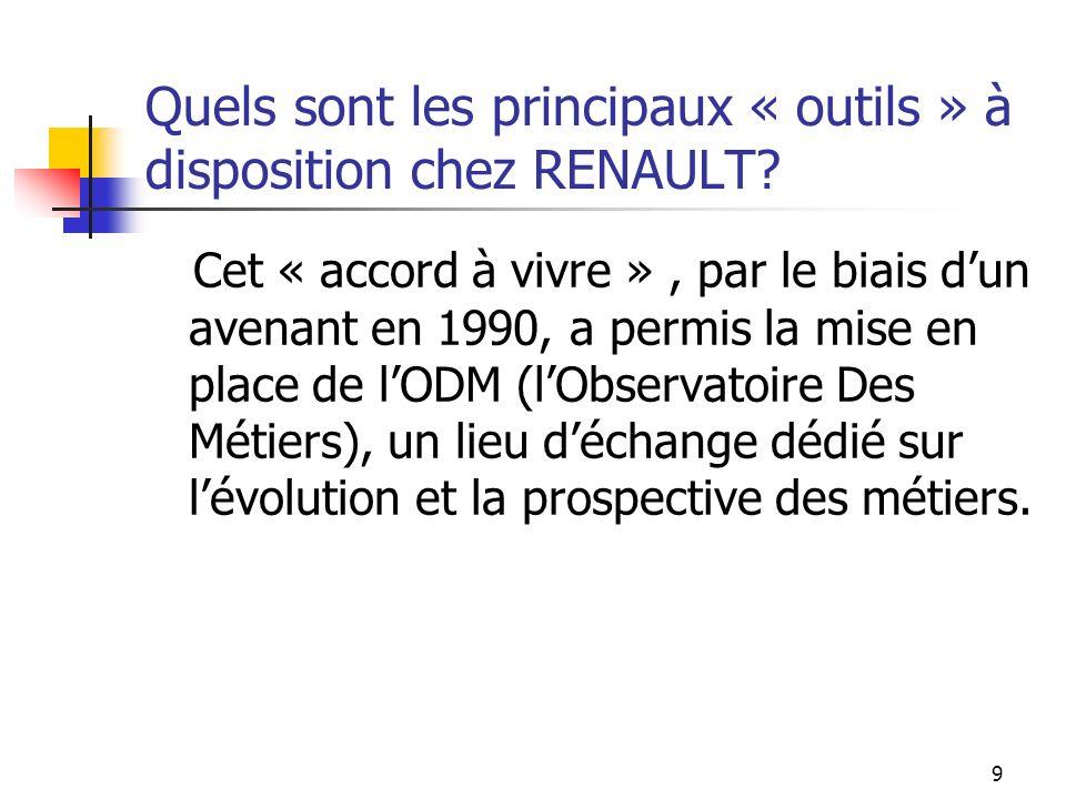 8 Quels sont les principaux « outils » à disposition chez RENAULT.