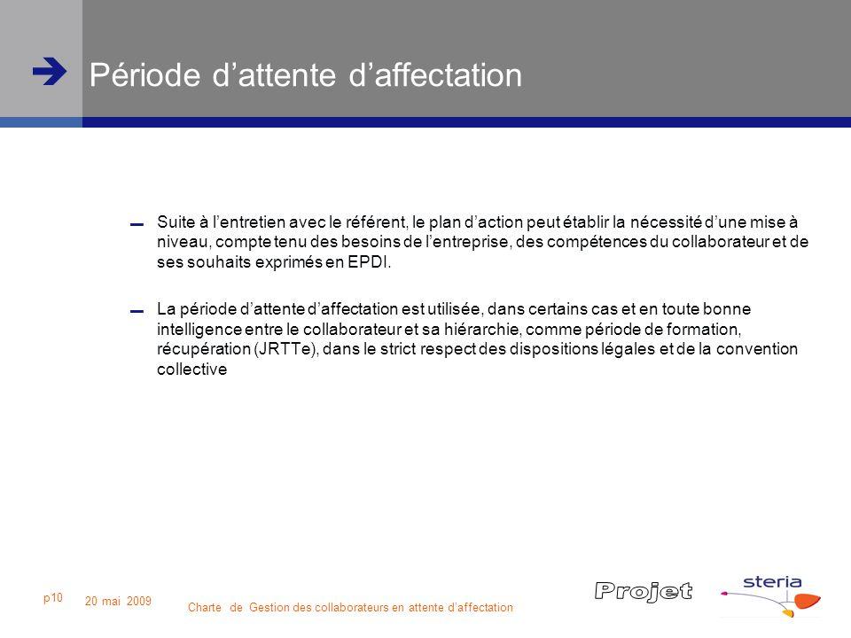 Charte de Gestion des collaborateurs en attente daffectation 20 mai 2009 p10 Période dattente daffectation Suite à lentretien avec le référent, le pla