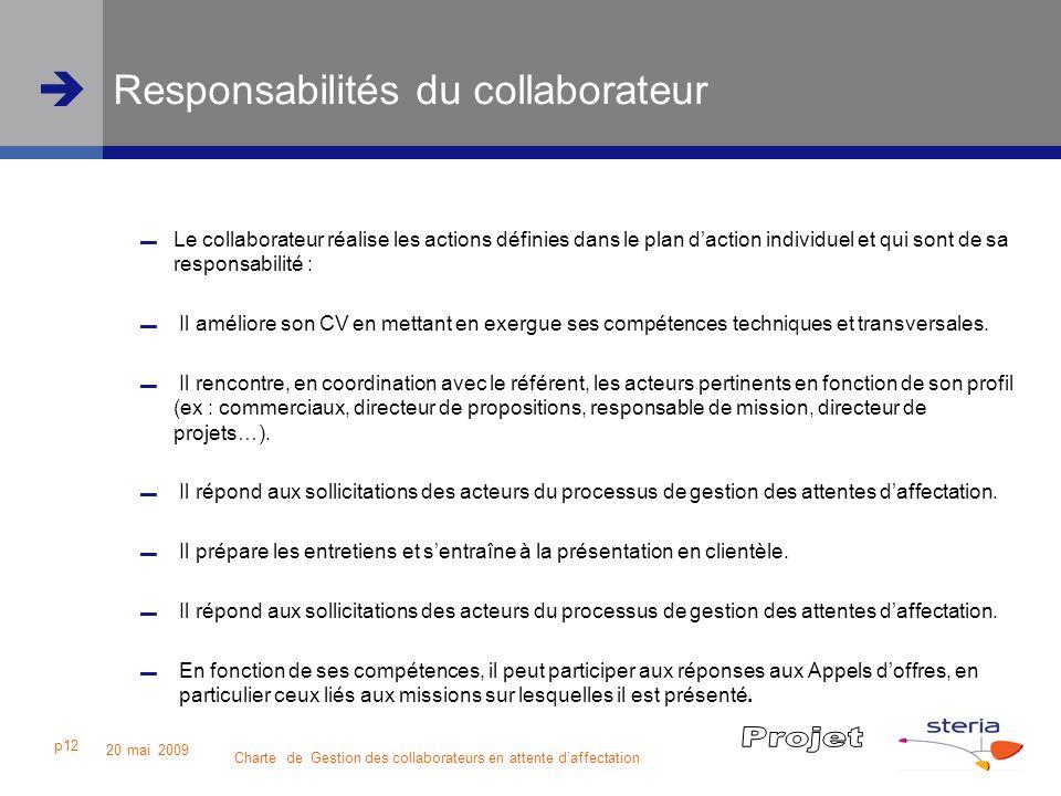 Charte de Gestion des collaborateurs en attente daffectation 20 mai 2009 p12 Responsabilités du collaborateur Le collaborateur réalise les actions déf