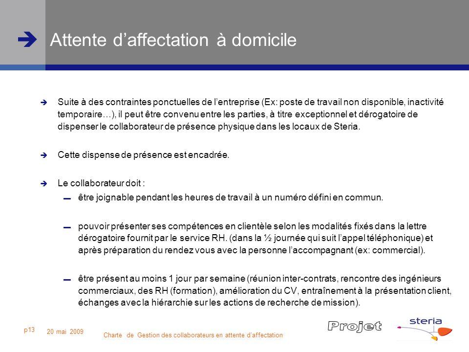 Charte de Gestion des collaborateurs en attente daffectation 20 mai 2009 p13 Attente daffectation à domicile Suite à des contraintes ponctuelles de le