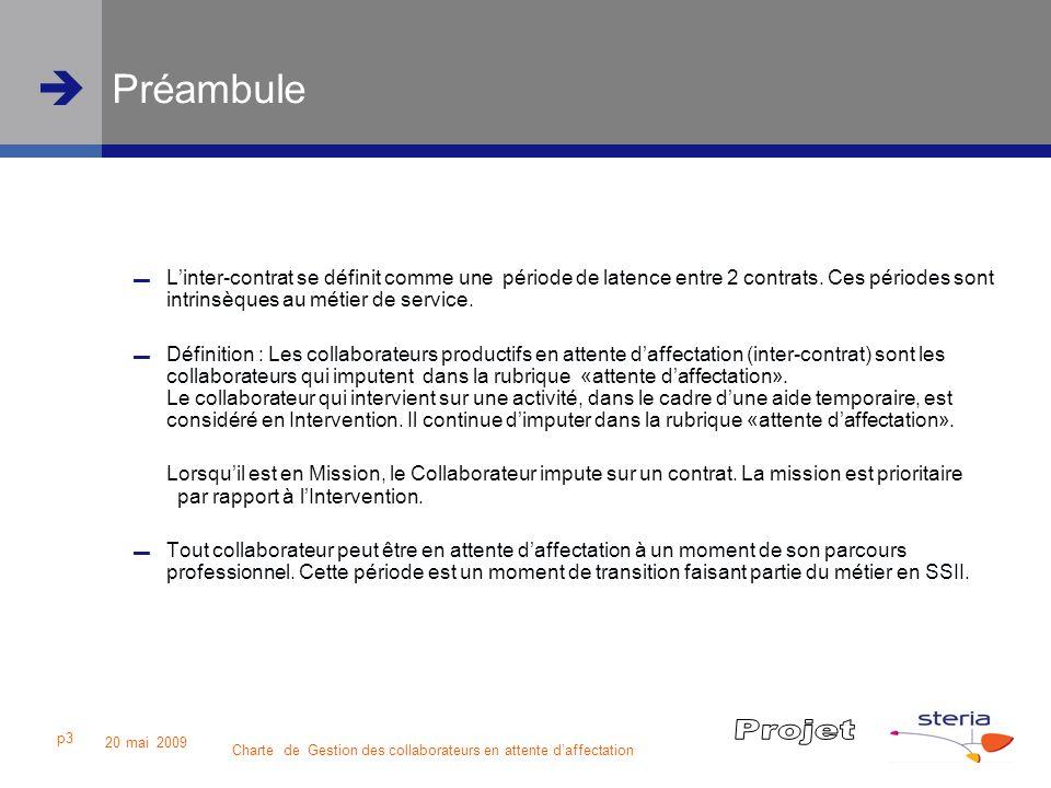 Charte de Gestion des collaborateurs en attente daffectation 20 mai 2009 p4 Préambule La Charte inter-contrat explicite la responsabilité de chacun dans le process de gestion des attentes daffectation.