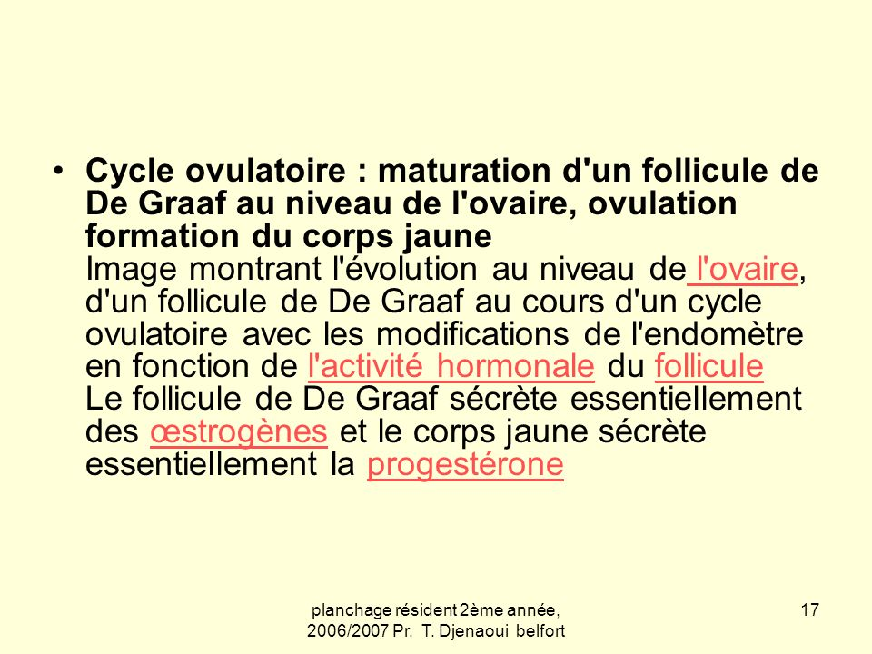 planchage résident 2ème année, 2006/2007 Pr. T. Djenaoui belfort 17 Cycle ovulatoire : maturation d'un follicule de De Graaf au niveau de l'ovaire, ov