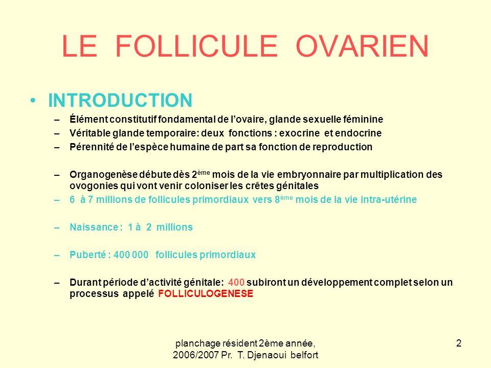 planchage résident 2ème année, 2006/2007 Pr. T. Djenaoui belfort 2 LE FOLLICULE OVARIEN INTRODUCTION –Élément constitutif fondamental de lovaire, glan