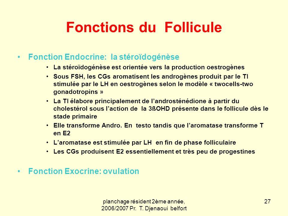 planchage résident 2ème année, 2006/2007 Pr. T. Djenaoui belfort 27 Fonctions du Follicule Fonction Endocrine: la stéroïdogénèse La stéroïdogénèse est