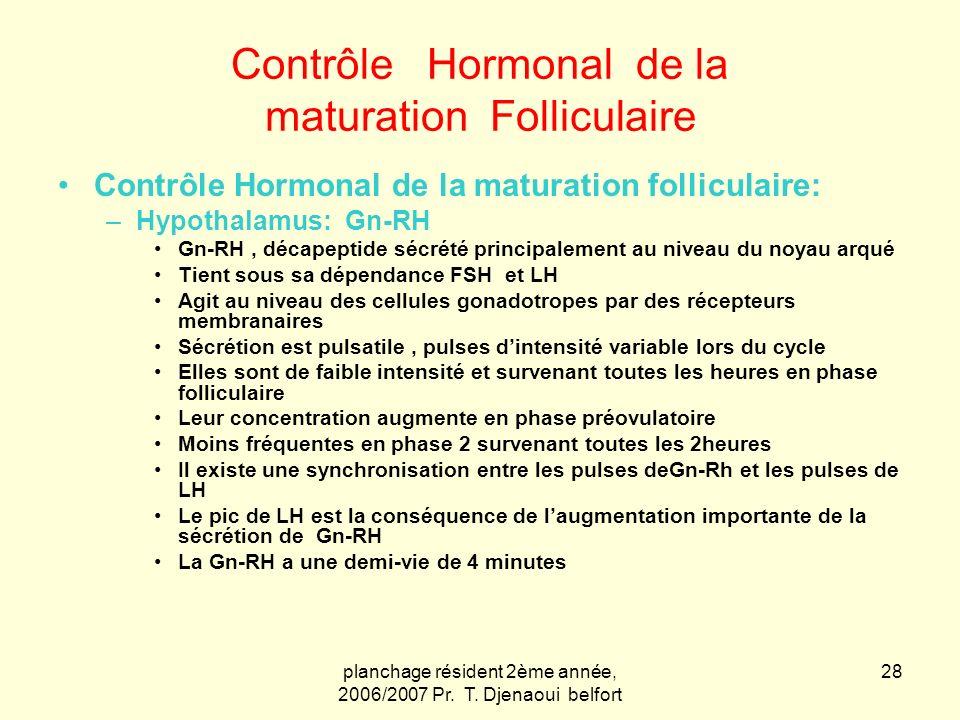 planchage résident 2ème année, 2006/2007 Pr. T. Djenaoui belfort 28 Contrôle Hormonal de la maturation Folliculaire Contrôle Hormonal de la maturation