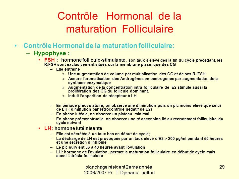 planchage résident 2ème année, 2006/2007 Pr. T. Djenaoui belfort 29 Contrôle Hormonal de la maturation Folliculaire Contrôle Hormonal de la maturation