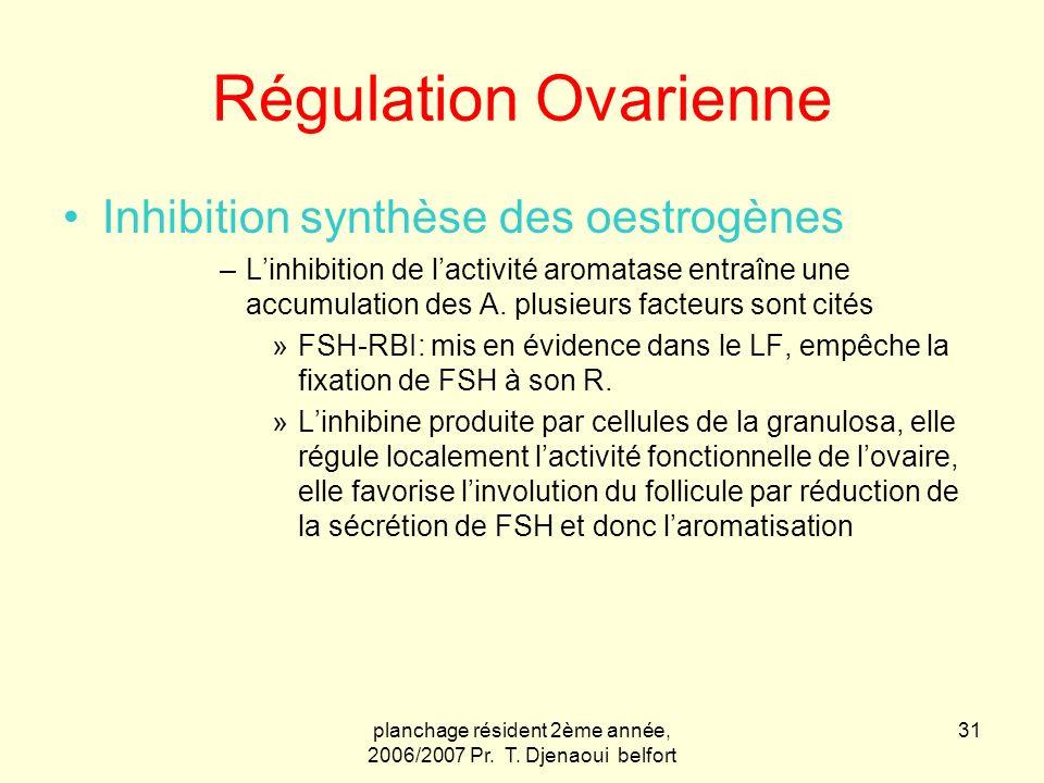 planchage résident 2ème année, 2006/2007 Pr. T. Djenaoui belfort 31 Régulation Ovarienne Inhibition synthèse des oestrogènes –Linhibition de lactivité