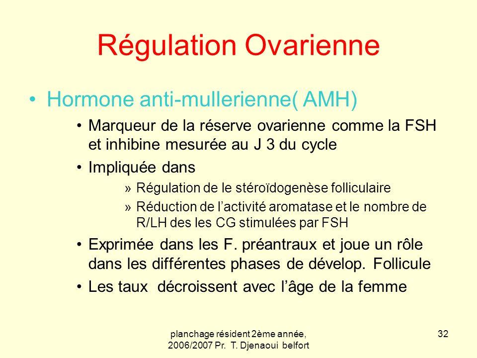 planchage résident 2ème année, 2006/2007 Pr. T. Djenaoui belfort 32 Régulation Ovarienne Hormone anti-mullerienne( AMH) Marqueur de la réserve ovarien