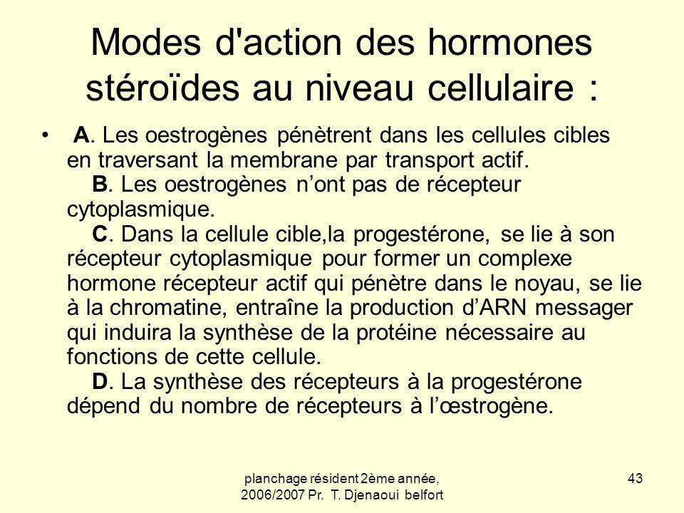 planchage résident 2ème année, 2006/2007 Pr. T. Djenaoui belfort 43 Modes d'action des hormones stéroïdes au niveau cellulaire : A. Les oestrogènes pé