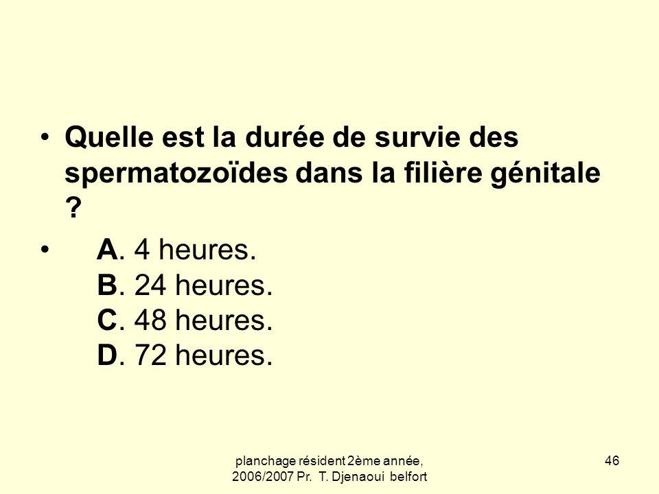 planchage résident 2ème année, 2006/2007 Pr. T. Djenaoui belfort 46 Quelle est la durée de survie des spermatozoïdes dans la filière génitale ? A. 4 h