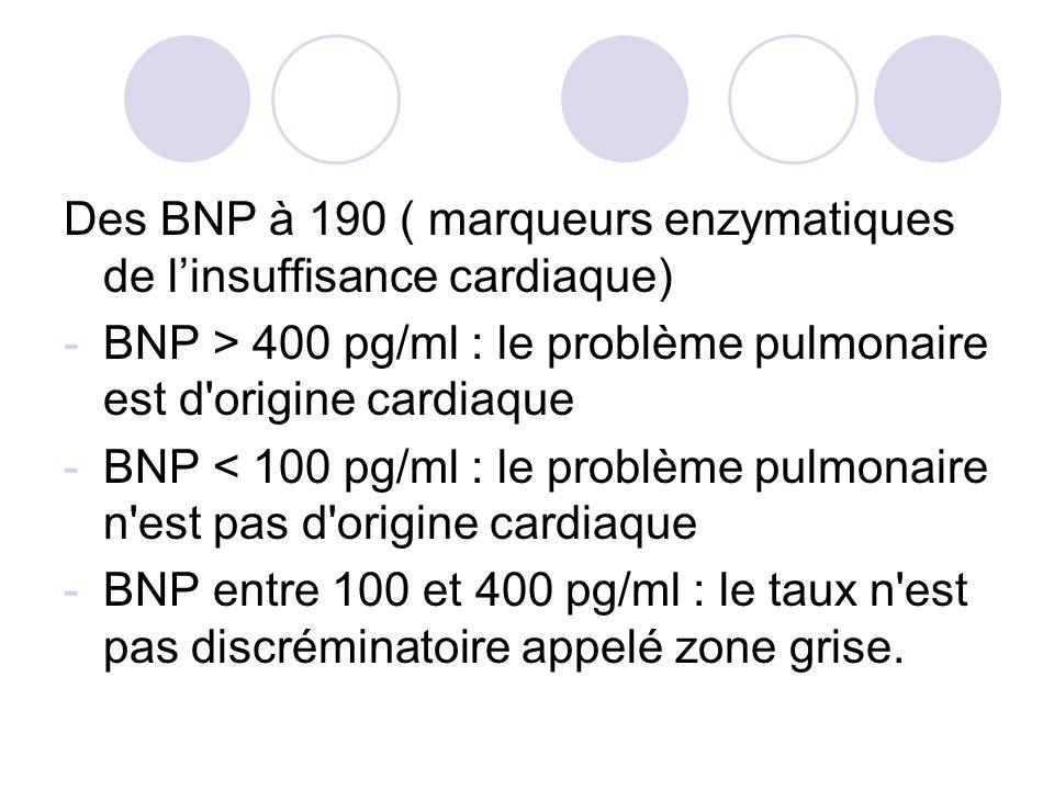 Des BNP à 190 ( marqueurs enzymatiques de linsuffisance cardiaque) -BNP > 400 pg/ml : le problème pulmonaire est d'origine cardiaque -BNP < 100 pg/ml