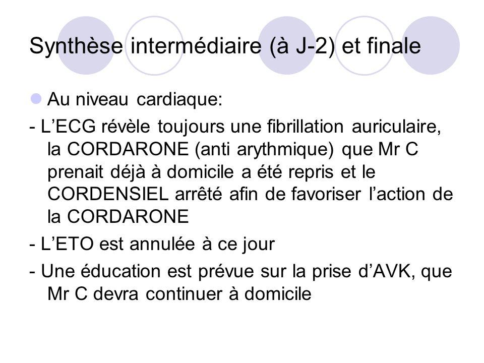 Synthèse intermédiaire (à J-2) et finale Au niveau cardiaque: - LECG révèle toujours une fibrillation auriculaire, la CORDARONE (anti arythmique) que