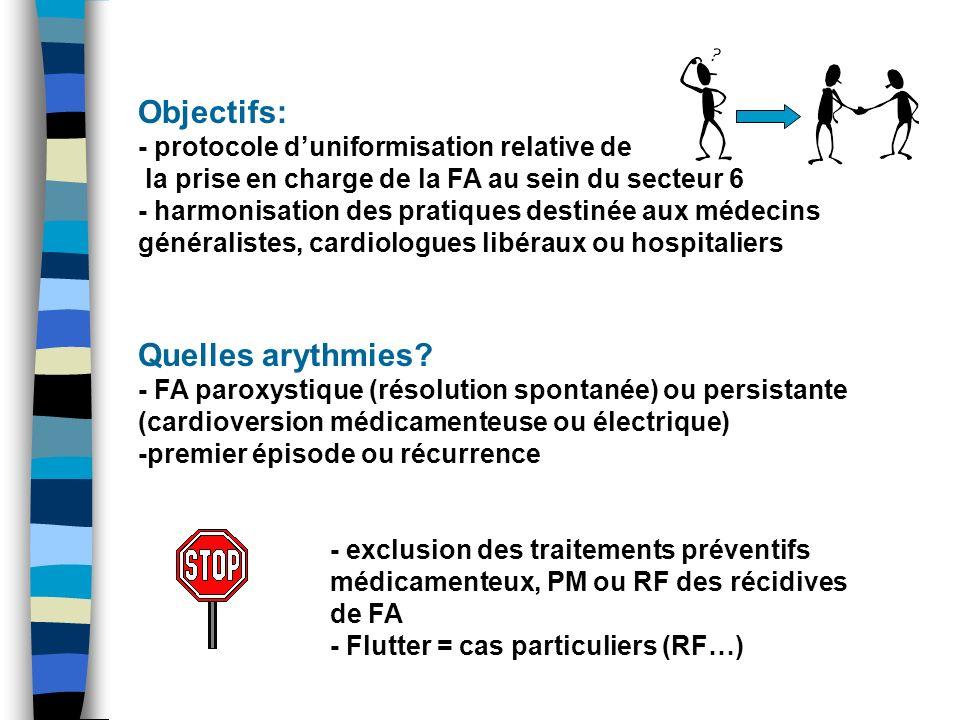 Objectifs: - protocole duniformisation relative de la prise en charge de la FA au sein du secteur 6 - harmonisation des pratiques destinée aux médecin