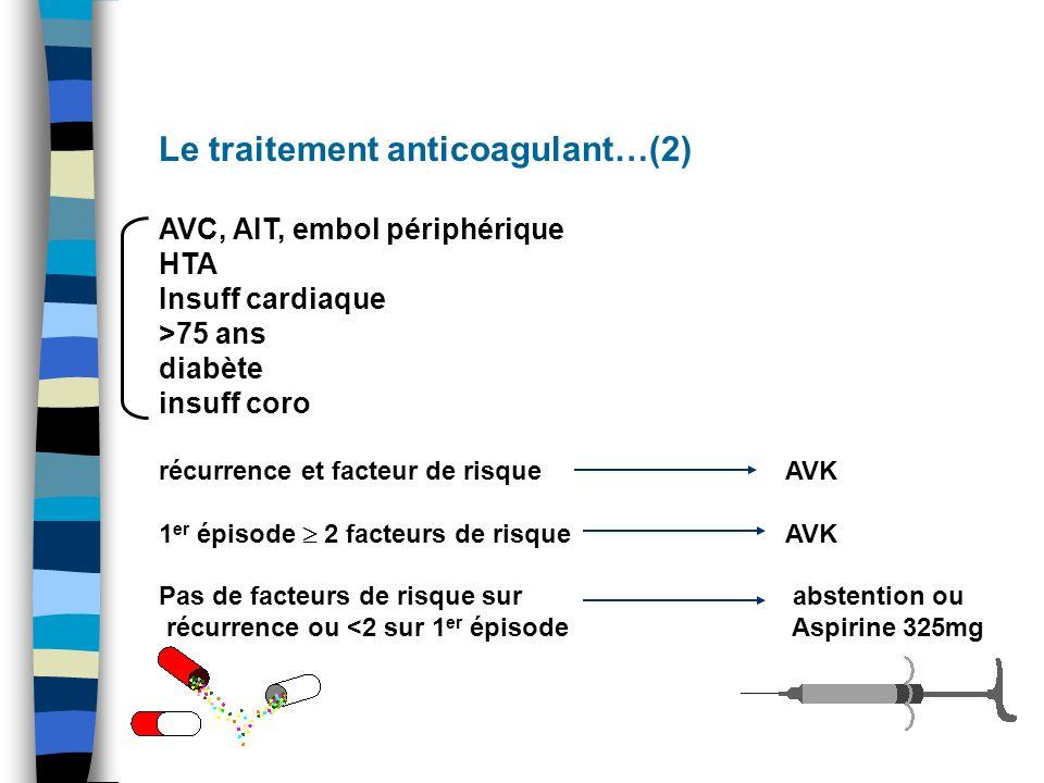 Le traitement anticoagulant…(2) AVC, AIT, embol périphérique HTA Insuff cardiaque >75 ans diabète insuff coro récurrence et facteur de risqueAVK 1 er