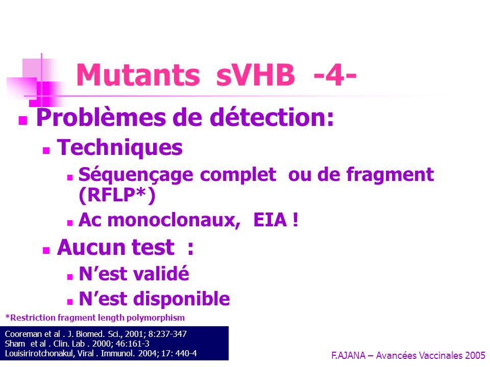 F.AJANA – Avancées Vaccinales 2005 Mutants s VHB -3- Mutations des aminoacides de la région 137-147. Mutation la plus fréquente : Substitution Glycine