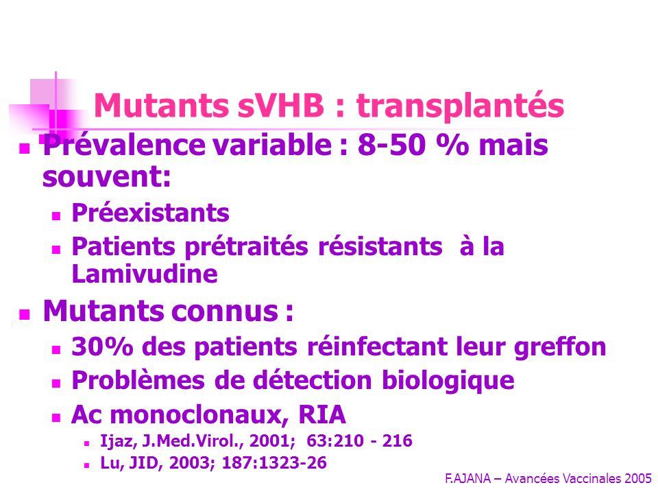 F.AJANA – Avancées Vaccinales 2005 Facteurs de sélection : DNA VHB maternel élevé associé à linfection par le génotype G … Solutions : Adaptation de p