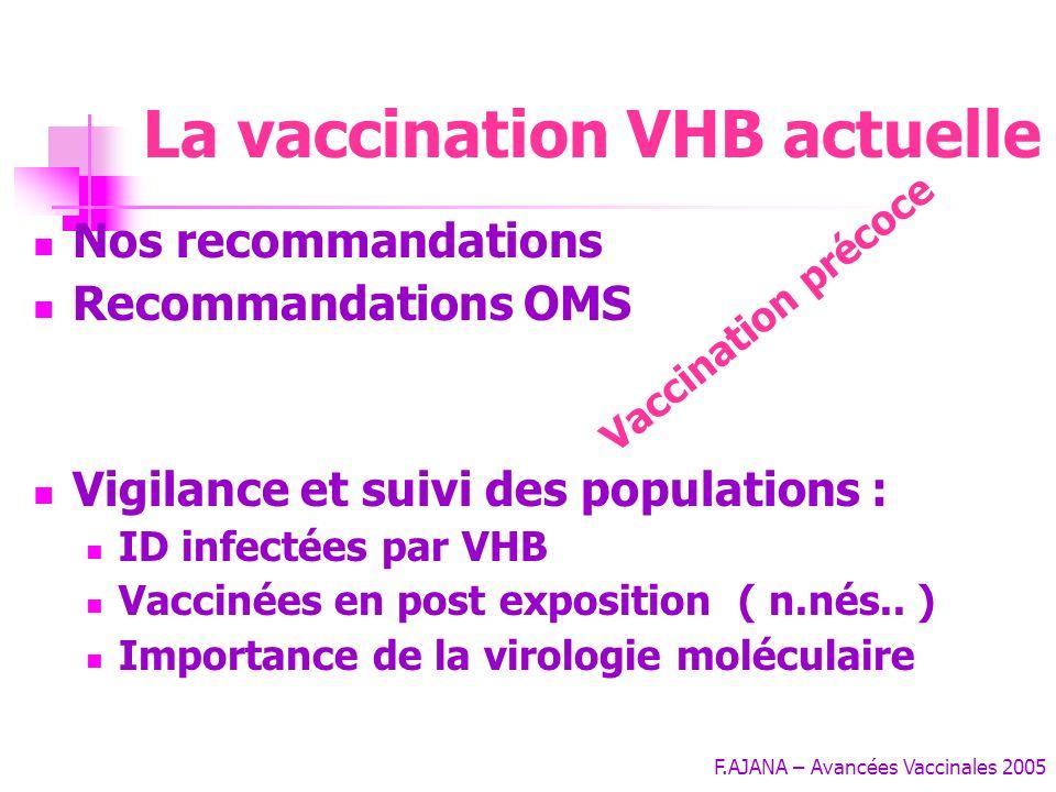 F.AJANA – Avancées Vaccinales 2005 Préoccupations: Tests de détection non disponibles Etudes épidémiologiques, géographiques Ré-adaptations des protoc