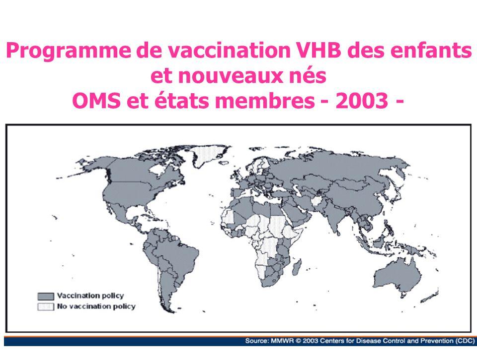 F.AJANA – Avancées Vaccinales 2005 La vaccination VHB actuelle Nos recommandations Recommandations OMS Vigilance et suivi des populations : ID infecté
