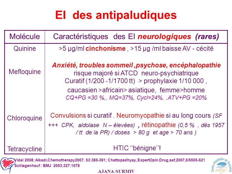 AJANA /SURMIV EI des antipaludiques MoléculeCaractéristiques des EI neurologiques (rares) Quinine Mefloquine Chloroquine Tetracycline >5 µg/ml cinchon