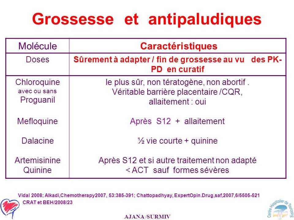 AJANA /SURMIV Grossesse et antipaludiques Molécule Caractéristiques DosesSûrement à adapter / fin de grossesse au vu des PK- PD en curatif Chloroquine