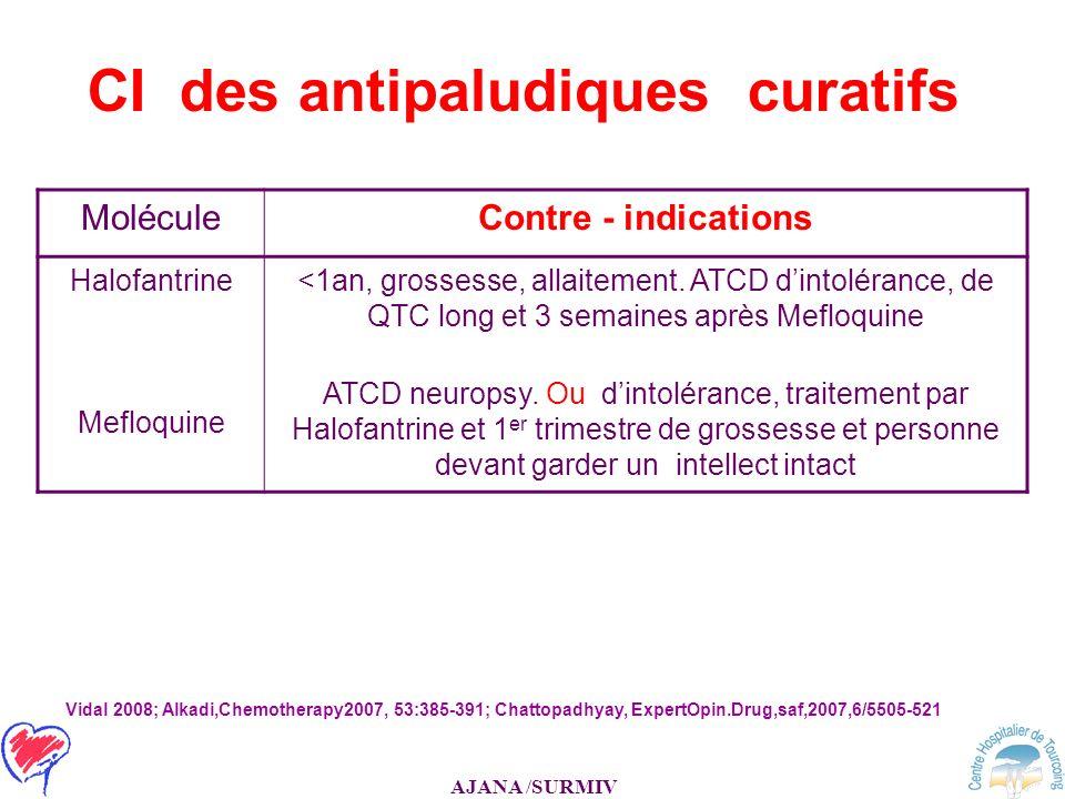 AJANA /SURMIV CI des antipaludiques curatifs MoléculeContre - indications Halofantrine Mefloquine <1an, grossesse, allaitement. ATCD dintolérance, de