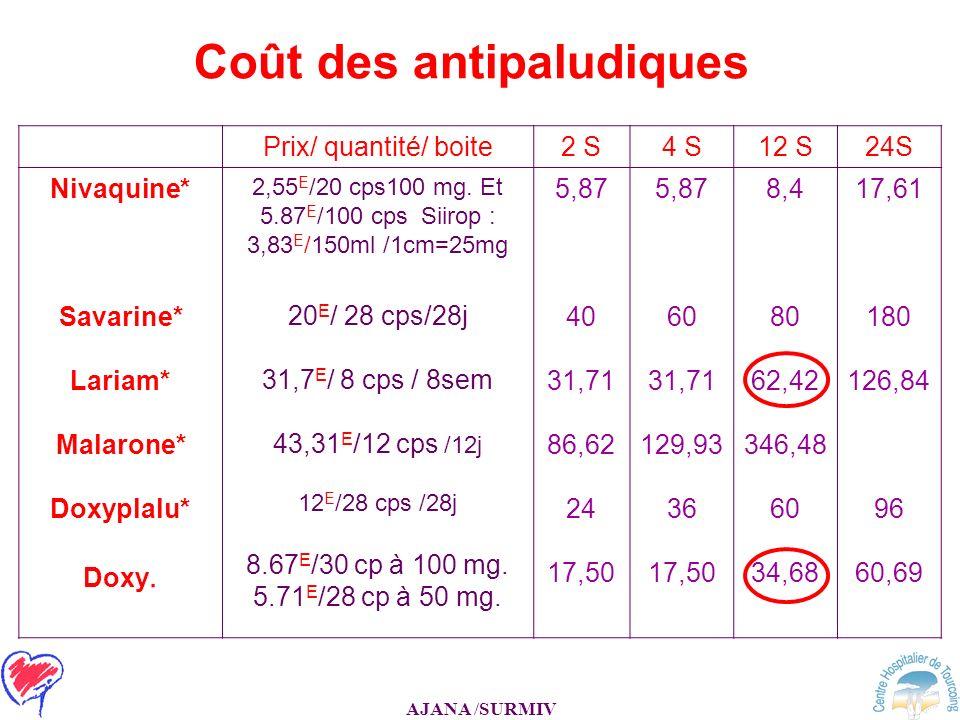 AJANA /SURMIV Coût des antipaludiques Prix/ quantité/ boite2 S4 S12 S24S Nivaquine* Savarine* Lariam* Malarone* Doxyplalu* Doxy. 2,55 E /20 cps100 mg.