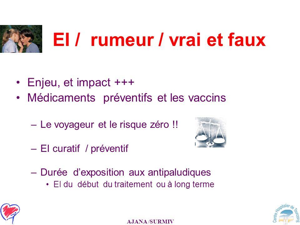 AJANA /SURMIV EI / rumeur / vrai et faux Enjeu, et impact +++ Médicaments préventifs et les vaccins –Le voyageur et le risque zéro !! –EI curatif / pr