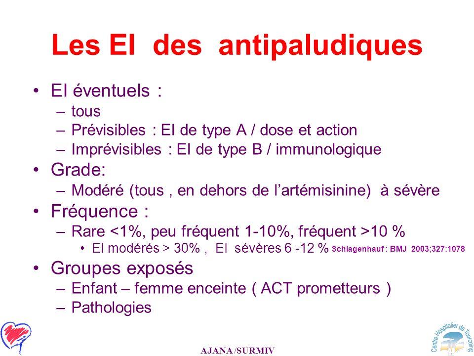 AJANA /SURMIV Les EI des antipaludiques EI éventuels : –tous –Prévisibles : EI de type A / dose et action –Imprévisibles : EI de type B / immunologiqu