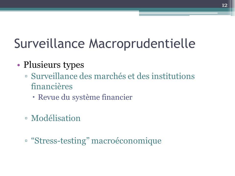 Surveillance Macroprudentielle Plusieurs types Surveillance des marchés et des institutions financières Revue du système financier Modélisation Stress-testing macroéconomique 12