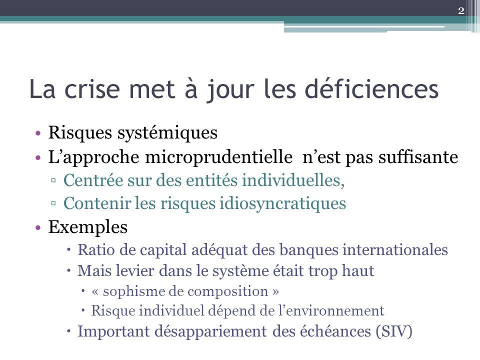 La crise met à jour les déficiences Risques systémiques Lapproche microprudentielle nest pas suffisante Centrée sur des entités individuelles, Conteni