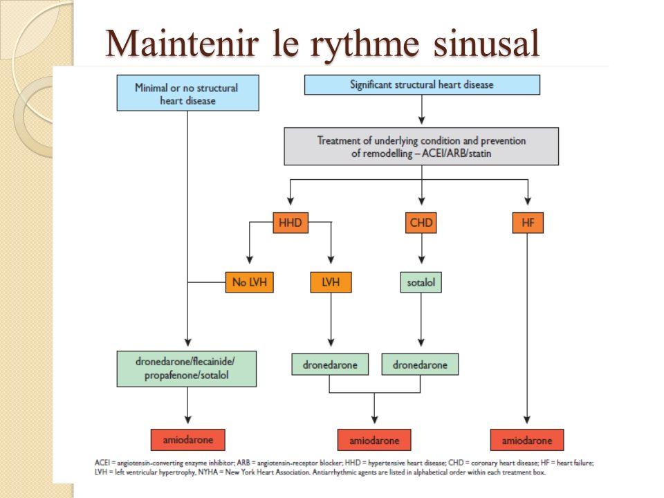 Maintenir le rythme sinusal