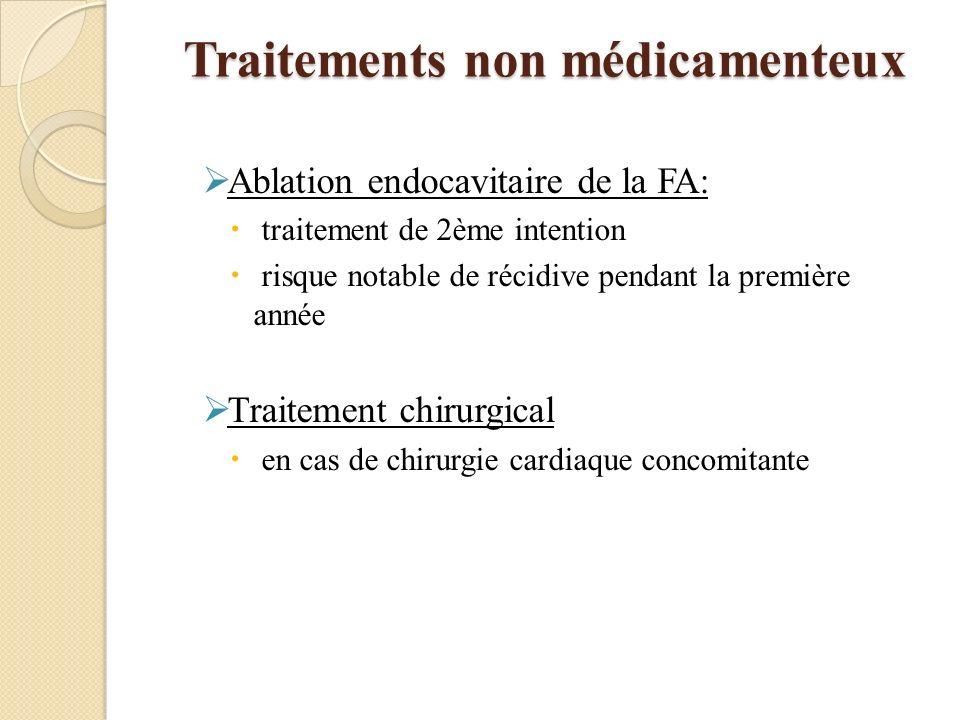 Traitements non médicamenteux Ablation endocavitaire de la FA: traitement de 2ème intention risque notable de récidive pendant la première année Traitement chirurgical en cas de chirurgie cardiaque concomitante