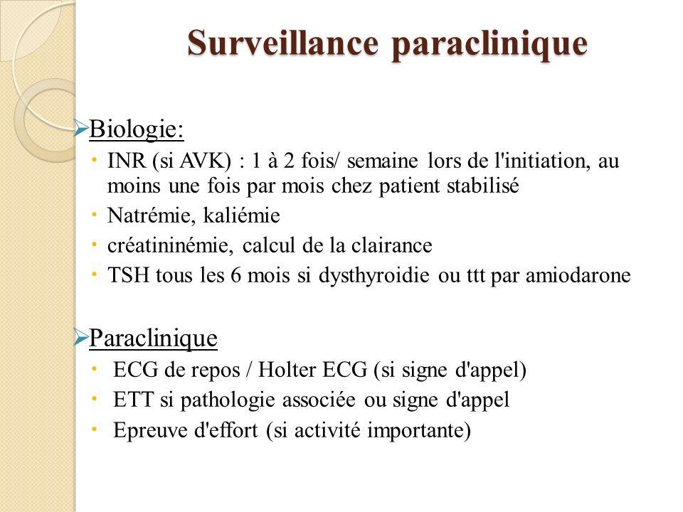Surveillance paraclinique Biologie: INR (si AVK) : 1 à 2 fois/ semaine lors de l initiation, au moins une fois par mois chez patient stabilisé Natrémie, kaliémie créatininémie, calcul de la clairance TSH tous les 6 mois si dysthyroidie ou ttt par amiodarone Paraclinique ECG de repos / Holter ECG (si signe d appel) ETT si pathologie associée ou signe d appel Epreuve d effort (si activité importante)