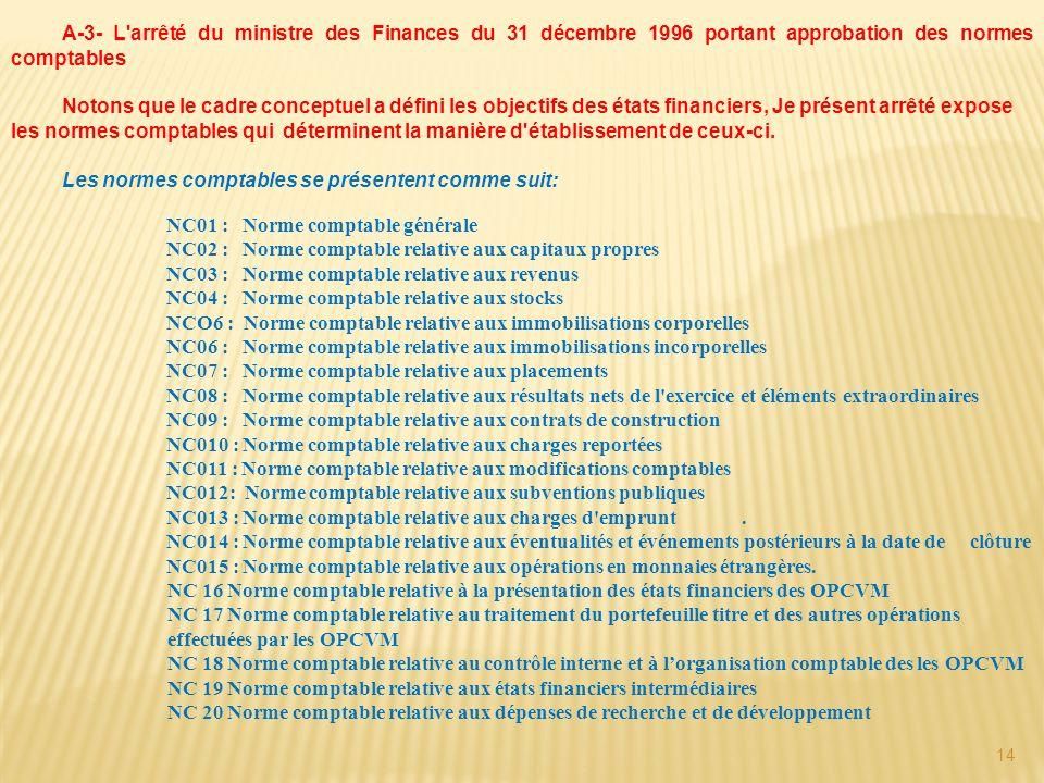 14 A-3- L'arrêté du ministre des Finances du 31 décembre 1996 portant approbation des normes comptables Notons que le cadre conceptuel a défini les ob
