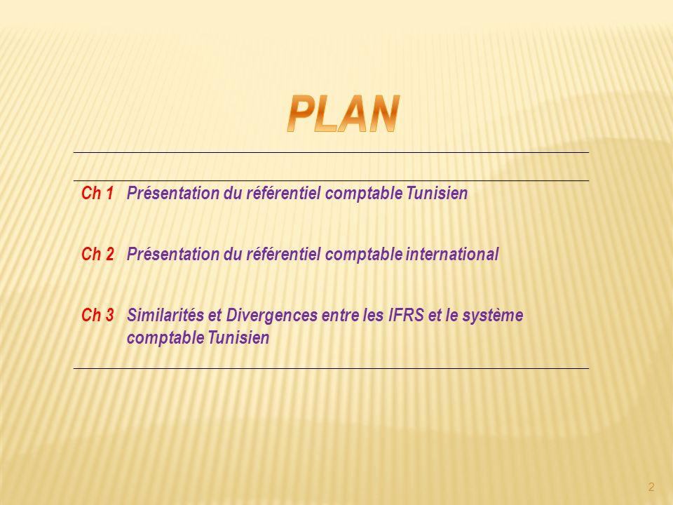 2 Ch 1Présentation du référentiel comptable Tunisien Ch 2Présentation du référentiel comptable international Ch 3Similarités et Divergences entre les