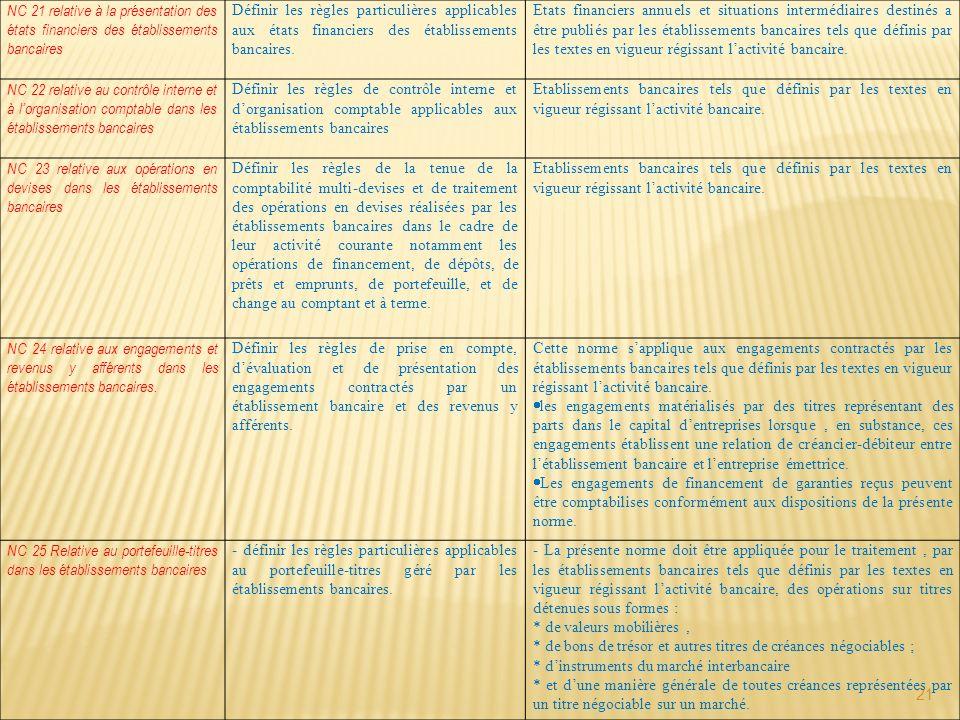 21 NC 21 relative à la présentation des états financiers des établissements bancaires Définir les règles particulières applicables aux états financier