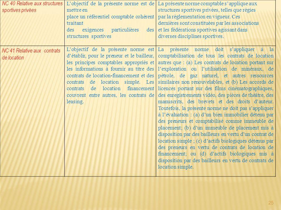 25 NC 40 Relative aux structures sportives privées Lobjectif de la présente norme est de mettre en place un référentiel comptable cohérent traitant de