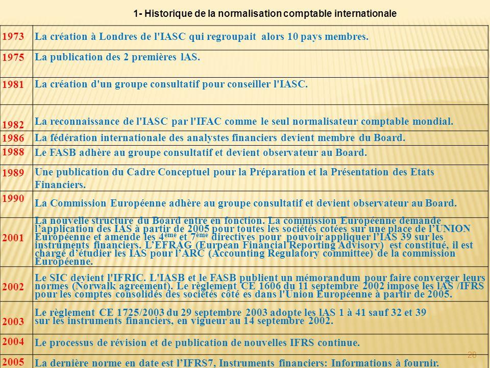 1- Historique de la normalisation comptable internationale 28 1973 La création à Londres de l'IASC qui regroupait alors 10 pays membres. 1975 La publi