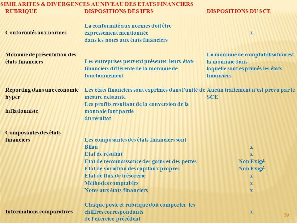 39 SIMILARITES & DIVERGENCES AU NIVEAU DES ETATS FINANCIERS RUBRIQUEDISPOSITIONS DES IFRSDISPOSITIONS DU SCE Conformités aux normes La conformité aux