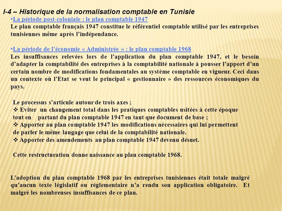 I-4 – Historique de la normalisation comptable en Tunisie La période post-coloniale : le plan comptable 1947 Le plan comptable français 1947 constitue
