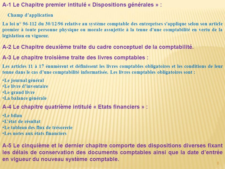 8 A-1 Le Chapitre premier intitulé « Dispositions générales » : La loi n° 96-112 du 30/12/96 relative au système comptable des entreprises s'applique