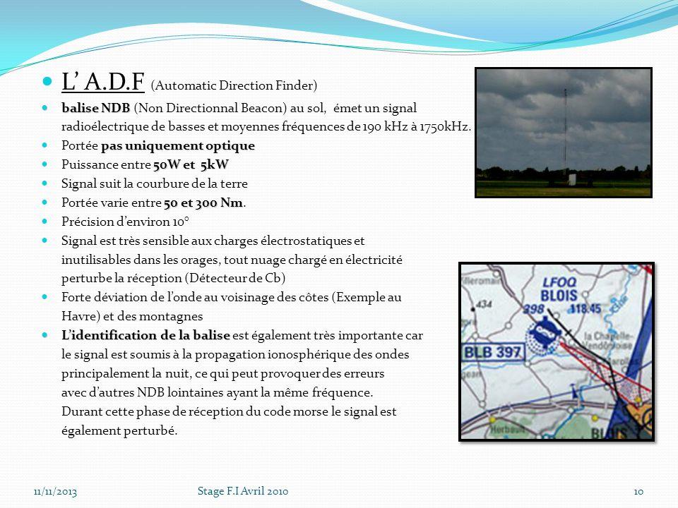 L A.D.F (Automatic Direction Finder) balise NDB balise NDB (Non Directionnal Beacon) au sol, émet un signal radioélectrique de basses et moyennes fréq