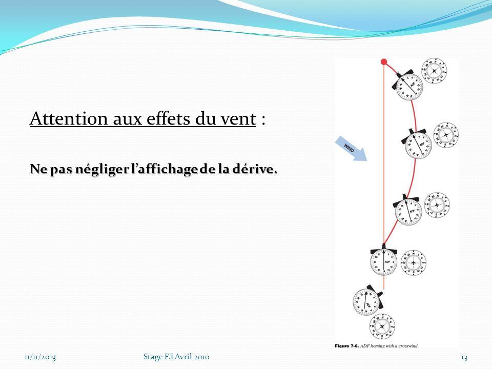 Attention aux effets du vent : Ne pas négliger laffichage de la dérive. 11/11/2013Stage F.I Avril 201013